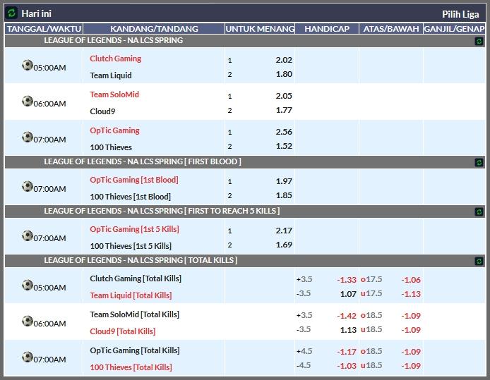 pasaran judi esports - macau303 - situs agen judi esports online terpercaya